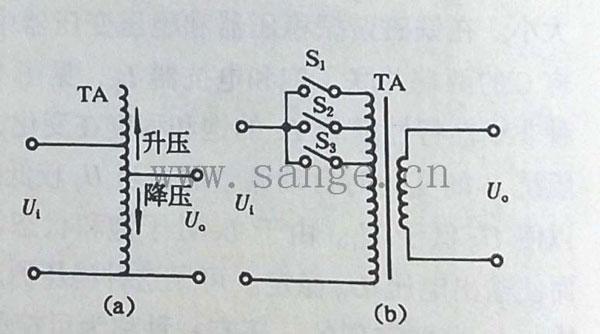 市场上所说的参数稳压器是以LC串联谐振原理为基础实现稳压的,如图11(a)所示。这里的L和C都是线性器件,输出电压Uo与输入电压Ui的关系为  图1-1 帖磁谐振型交流稳压电源 Uo与Ui的比值取决于感抗L与容抗L/C的 大小。在铁磁谐振稳压器和稳压变压器中,由于电 容C的两端并联了饱和电抗器工Ls,见图11(b),使等效的并联容抗呈现非线性,这 种非线性特性随着Ls的饱和程度在变化,而Ls的饱和程度又是在输入电压 Ui和负载阻抗Z的变化时自动调整的,当Ui较低时,可以使UO高于Ui,而在Ui较